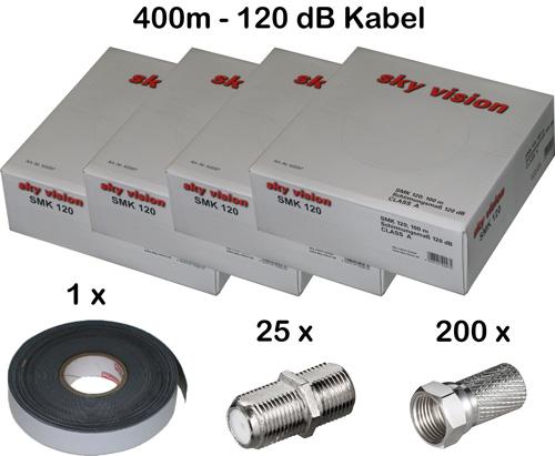 sky vision Kabelpaket K0097, H5004, H5002, W0201
